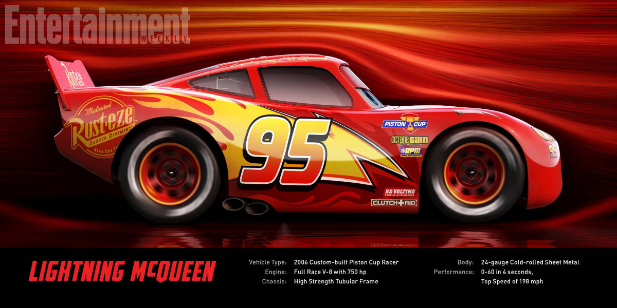 Lightning McQueen from Cars 3